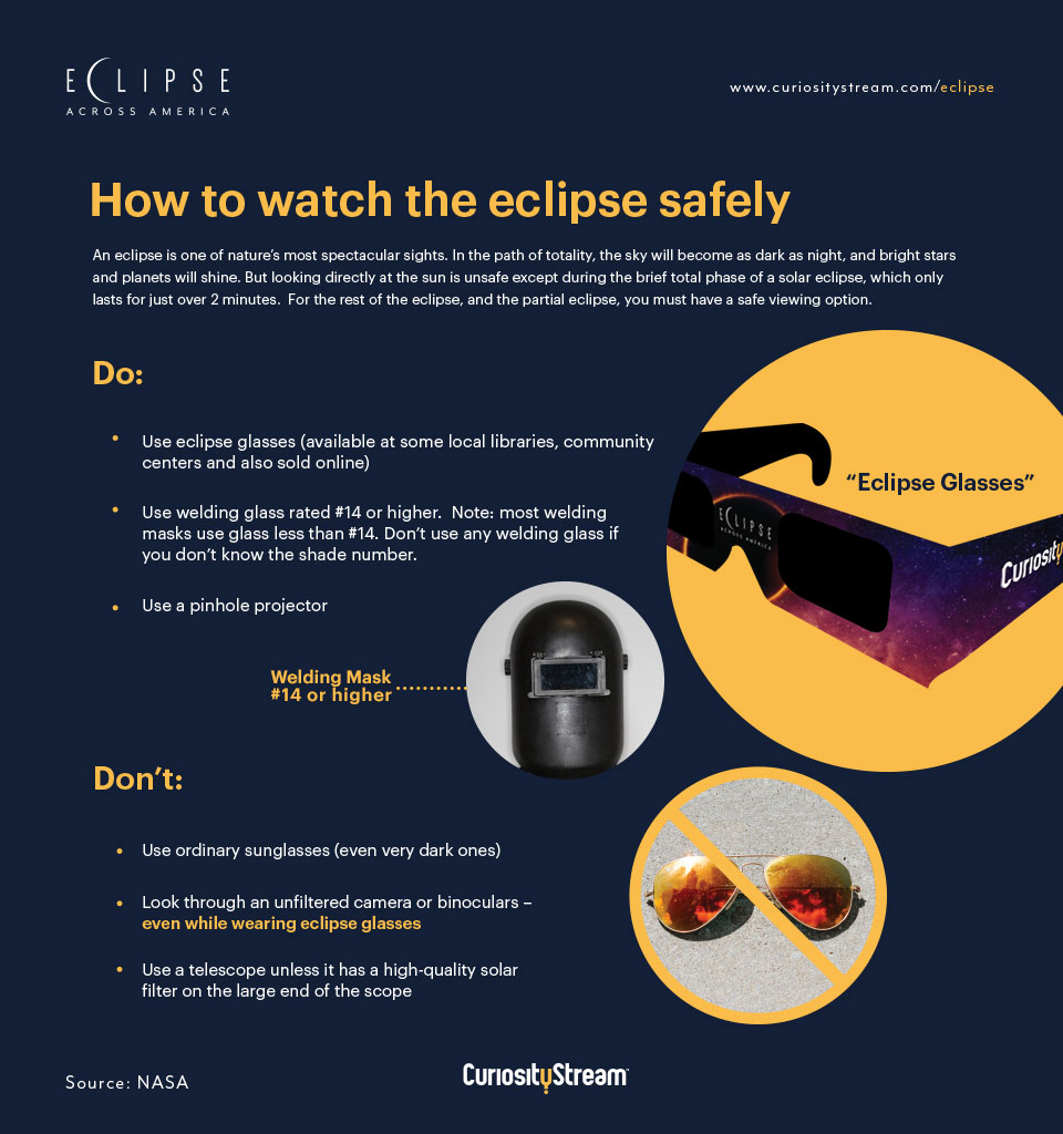 An infographic on how to view the eclipse safely. Like, don't look at it with sunglasses on.