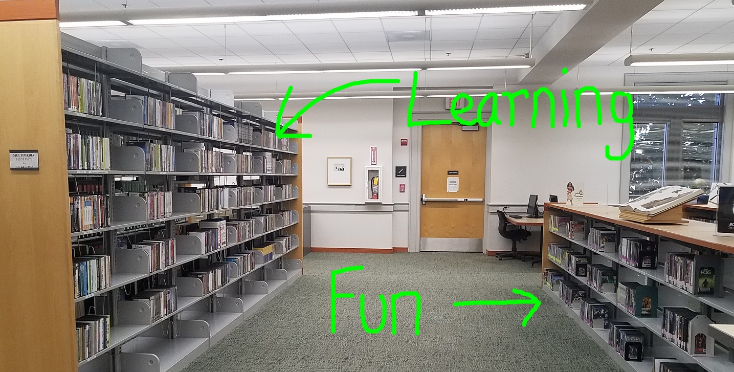 Photo of dvd shelves
